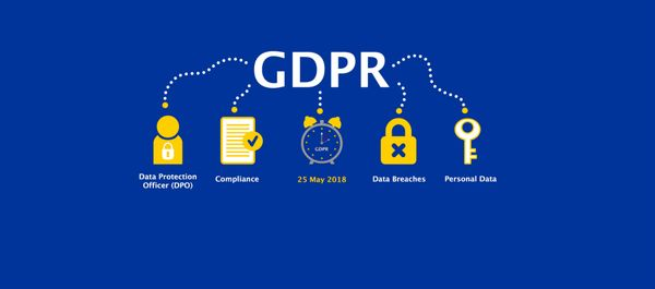 Part 2: The new Data Protection Law - GDPR, and how it impacts eCommerce businesses.